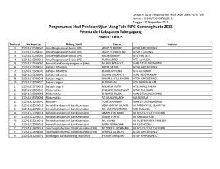 hasil ujian ulang plpg UNP kab t.a - kemenag.pdf