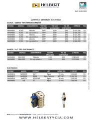 lista_precios_warrick_2015.pdf