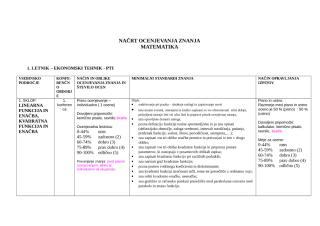 načrt ocenjevanja znanja 1.apti.doc