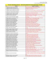 TeluguHanumanChalisaMeaning.pdf