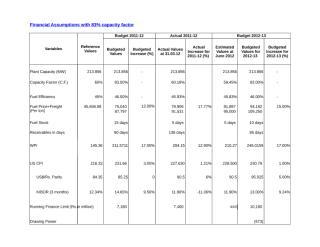Assumptions 2012-13.xls