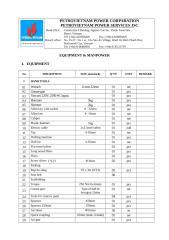 Manpower & Equipment schedule.doc