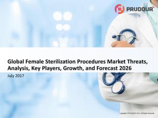 Global Female Sterilization Procedures Market1.pdf