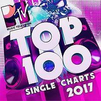 028.  Rita Ora - Your Song.mp3